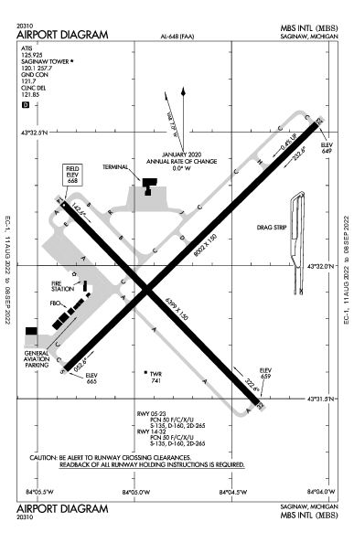 MBS Intl Airport (Saginaw, MI): KMBS Airport Diagram