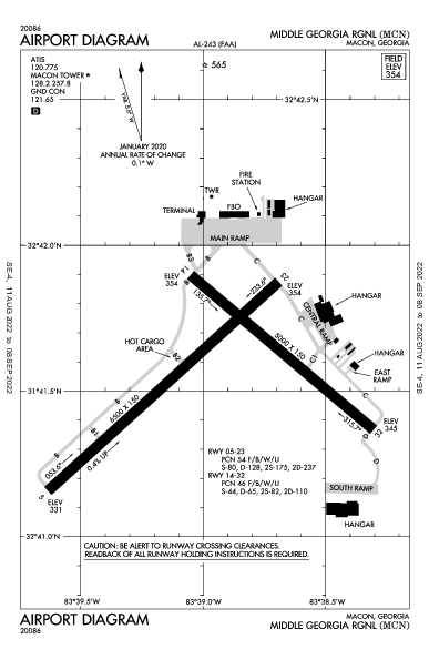 Middle Georgia Rgnl Airport (Macon, GA): KMCN Airport Diagram