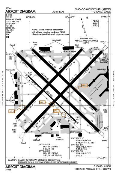 Int'l di Chicago Midway Airport (Chicago, IL): KMDW Airport Diagram