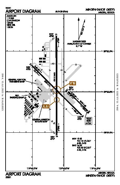 Minden-Tahoe Airport (Minden, NV): KMEV Airport Diagram