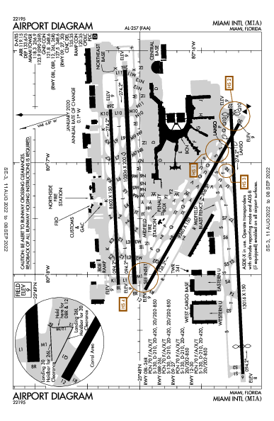 마이애미 국제공항 Airport (Miami, FL): KMIA Airport Diagram