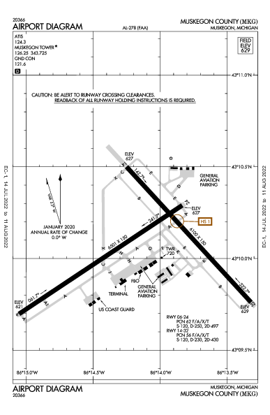 Muskegon County Airport (Muskegon, MI): KMKG Airport Diagram