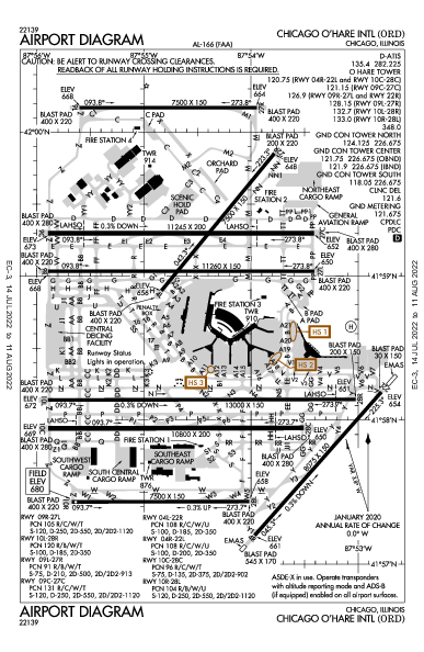 奥黑尔国际机场 Airport (Chicago, IL): KORD Airport Diagram