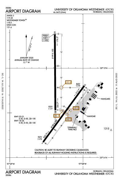 Univ of OK Airport (Norman, OK): KOUN Airport Diagram