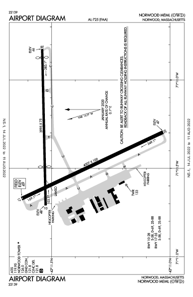 Norwood Memorial Airport (Norwood, MA): KOWD Airport Diagram