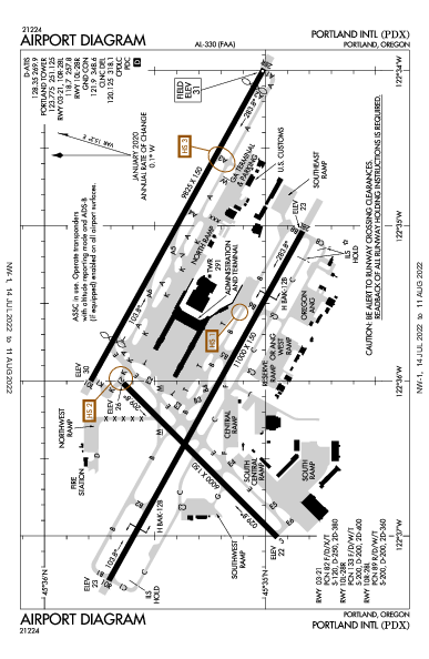 波特兰国际机场 Airport (Portland, OR): KPDX Airport Diagram