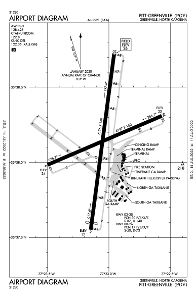 Pitt-Greenville Airport (Гринвилл, Северная Каролина): KPGV Airport Diagram