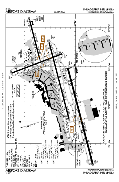 Philadelphia Intl Airport (Philadelphia, PA): KPHL Airport Diagram