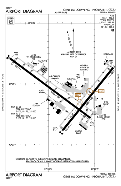 General Downing - Peoria Intl Airport (Peoria, IL): KPIA Airport Diagram