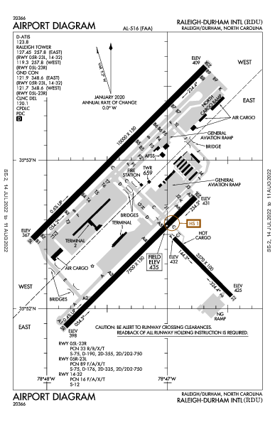 ローリー・ダーラム国際空港 Airport (Raleigh/Durham, NC): KRDU Airport Diagram
