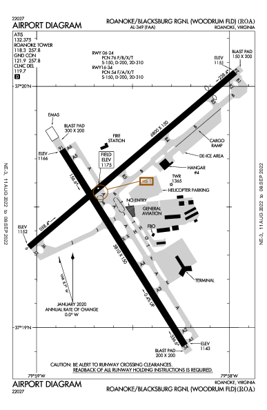 Roanoke Rgnl Airport (Roanoke, VA): KROA Airport Diagram