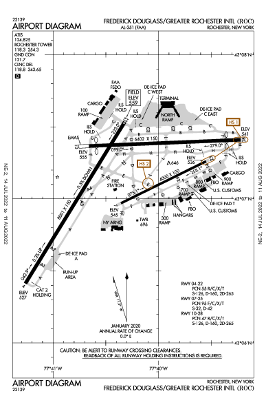 Greater Rochester Intl Airport (Rochester, NY): KROC Airport Diagram