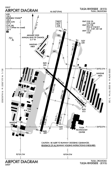 Richard Lloyd Jones Jr Airport (تولسا، أوكلاهوما): KRVS Airport Diagram