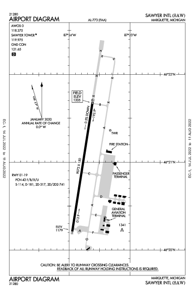 Sawyer Intl Airport (Marquette, MI): KSAW Airport Diagram