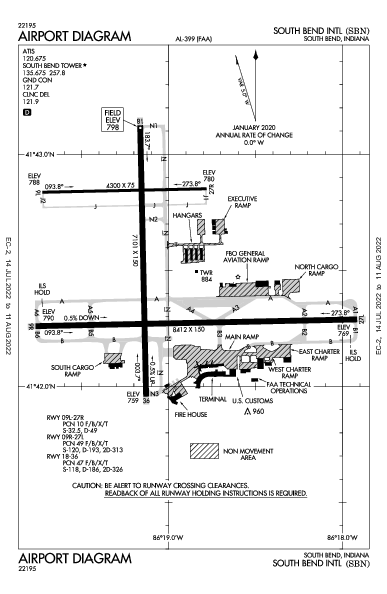 South Bend Airport (South Bend, IN): KSBN Airport Diagram