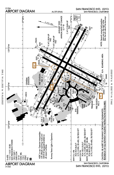 舊金山國際機場 Airport (San Francisco, CA): KSFO Airport Diagram