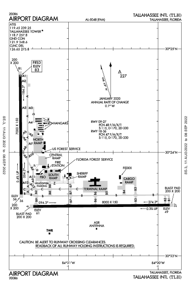 Tallahassee Intl Airport (Tallahassee, FL): KTLH Airport Diagram