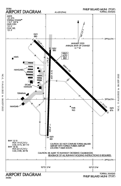 Philip Billard Muni Airport (Topeka, KS): KTOP Airport Diagram