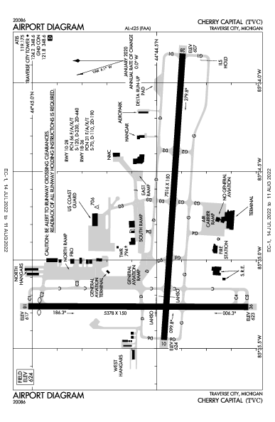 Cherry Capital Airport (Traverse City, MI): KTVC Airport Diagram