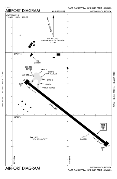 Cape Canaveral AFS  Airport (Cocoa Beach, FL): KXMR Airport Diagram