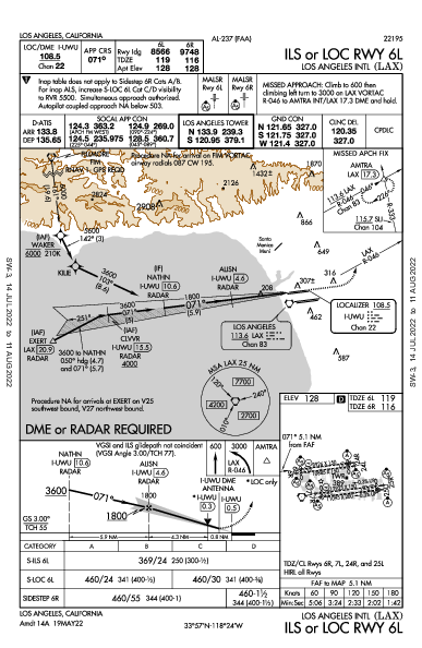 ロサンゼルス国際空港 Los Angeles, CA (KLAX): ILS OR LOC RWY 06L (IAP)