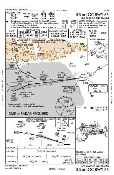 Los Angeles Intl Los Angeles, CA (KLAX): ILS OR LOC RWY 06R (IAP)