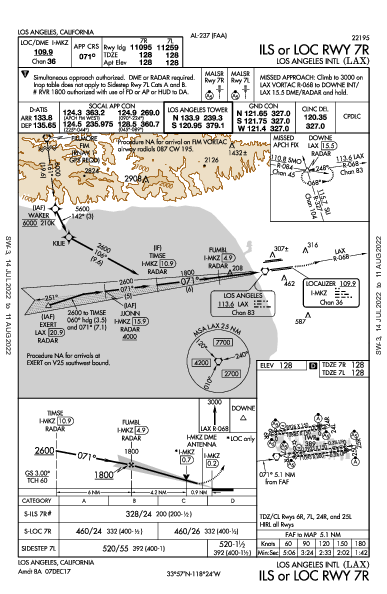 Los Angeles Intl Los Angeles, CA (KLAX): ILS OR LOC RWY 07R (IAP)