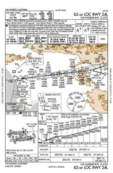 Los Angeles Intl Los Angeles, CA (KLAX): ILS OR LOC RWY 24L (IAP)