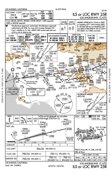 Лос-Анджелес Los Angeles, CA (KLAX): ILS OR LOC RWY 25R (IAP)