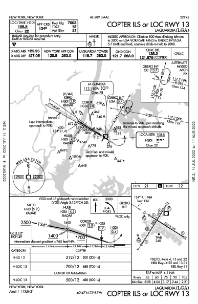 라구아디아 공항 New York, NY (KLGA): COPTER ILS OR LOC RWY 13 (IAP)
