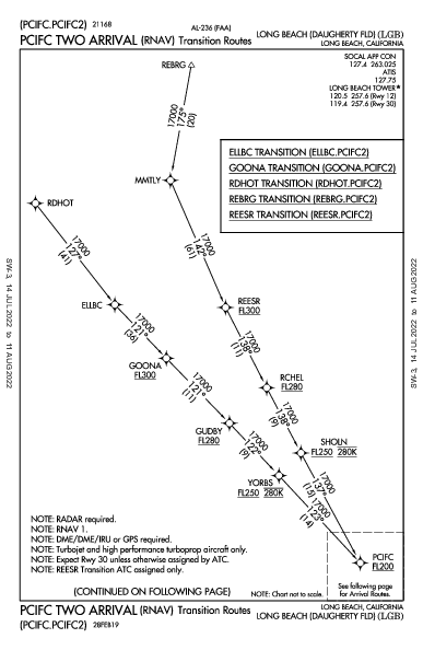 Daugherty Field Long Beach, CA (KLGB): PCIFC TWO (RNAV) (STAR)
