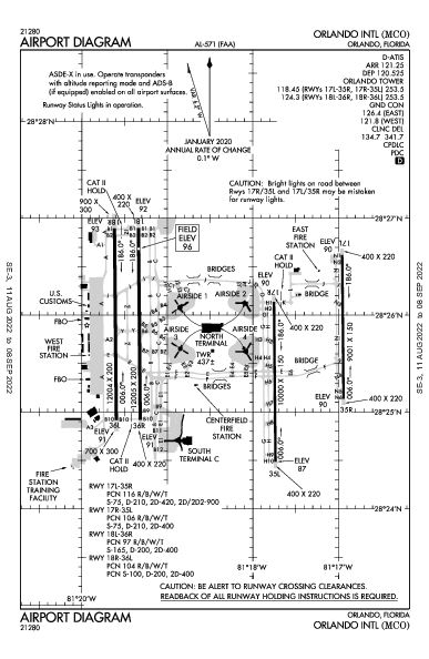 Orlando Intl אורלנדו (KMCO): AIRPORT DIAGRAM (APD)