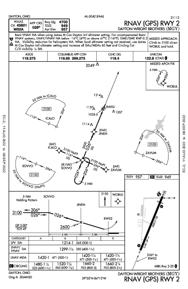 Dayton-Wright Brothers Дейтон (KMGY): RNAV (GPS) RWY 02 (IAP)