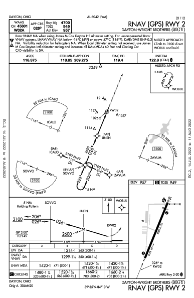 Dayton-Wright Brothers דייטון (KMGY): RNAV (GPS) RWY 02 (IAP)