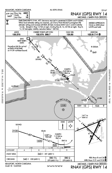 Michael J. Smith Field Beaufort, NC (KMRH): RNAV (GPS) RWY 14 (IAP)