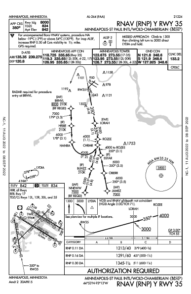 Minneapolis/St Paul Intl Minneapolis, MN (KMSP): RNAV (RNP) Y RWY 35 (IAP)