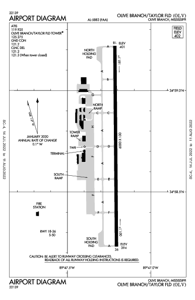 Olive Branch Olive Branch, MS (KOLV): AIRPORT DIAGRAM (APD)