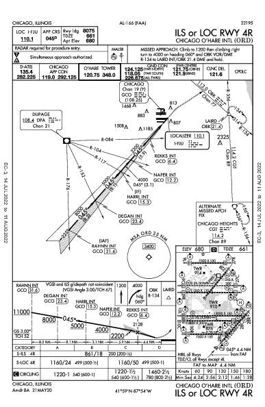 Chicago O'Hare Intl Chicago, IL (KORD): ILS OR LOC RWY 04R (IAP)