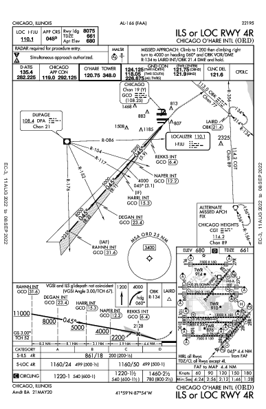 Int'l di Chicago O'Hare Chicago, IL (KORD): ILS OR LOC RWY 04R (IAP)