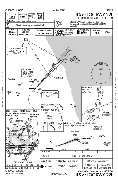 Int'l di Chicago O'Hare Chicago, IL (KORD): ILS OR LOC RWY 22L (IAP)