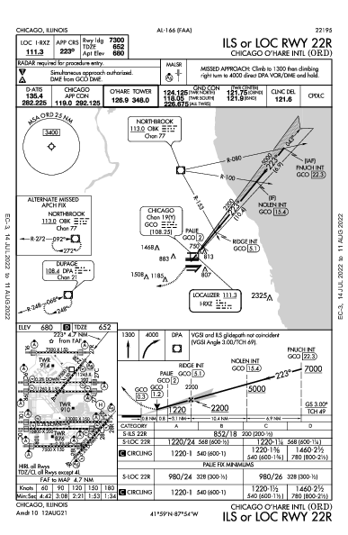 Int'l di Chicago O'Hare Chicago, IL (KORD): ILS OR LOC RWY 22R (IAP)