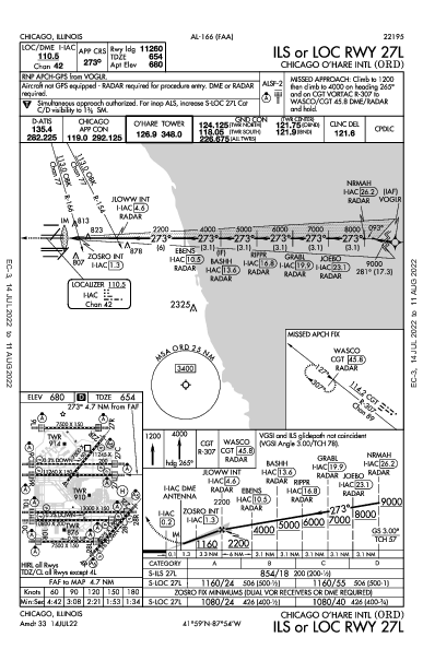 Chicago O'Hare Intl Chicago, IL (KORD): ILS OR LOC RWY 27L (IAP)