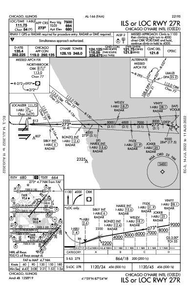 Int'l di Chicago O'Hare Chicago, IL (KORD): ILS OR LOC RWY 27R (IAP)