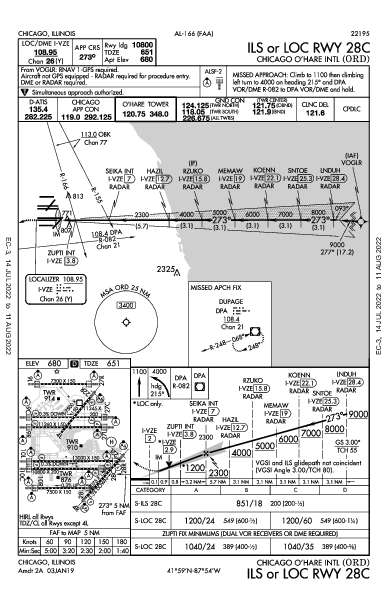 Chicago O'Hare Intl Chicago, IL (KORD): ILS OR LOC RWY 28C (IAP)