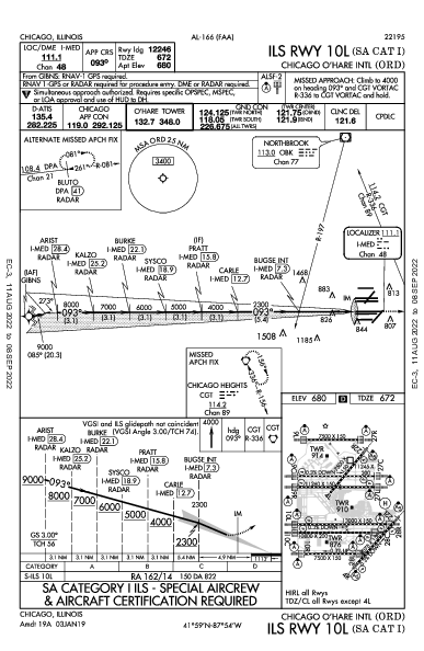 Chicago O'Hare Intl Chicago, IL (KORD): ILS RWY 10L (SA CAT I) (IAP)