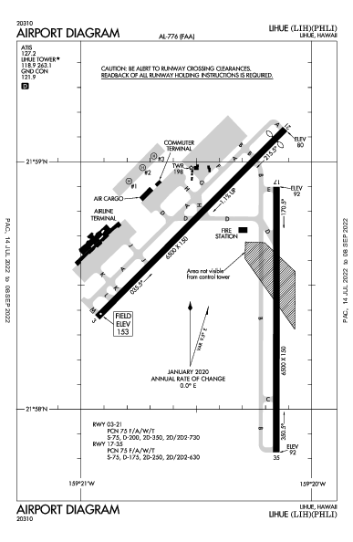 Lihue Airport (Lihue, HI): PHLI Airport Diagram