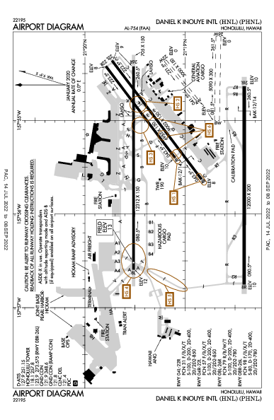 Daniel K Inouye Intl Airport (Honolulu, HI): PHNL Airport Diagram