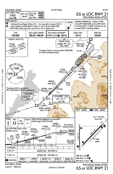 Pocatello Rgnl Pocatello, ID (KPIH): ILS OR LOC RWY 21 (IAP)