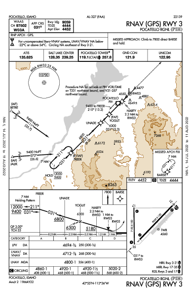 Pocatello Rgnl Pocatello, ID (KPIH): RNAV (GPS) RWY 03 (IAP)
