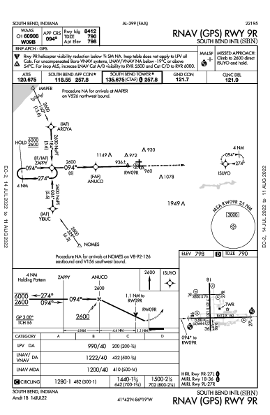South Bend South Bend, IN (KSBN): RNAV (GPS) RWY 09R (IAP)
